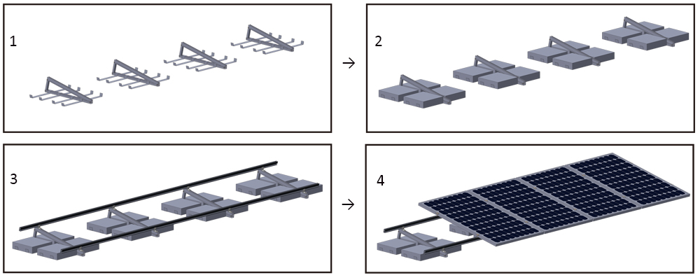 roof mounting system non penetration